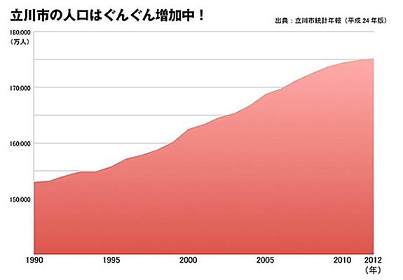20160107tachikawa05.jpg