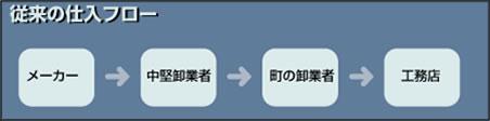 Semi_order1.jpg